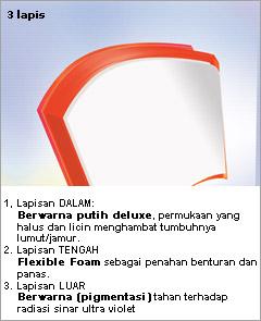 Triple Layers, lapisan dalam putih deluxe halus dan licin menghambat lumut, lapisan tengah flexible foam menahan benturan,  lapisan luar berwarna memproteksi sinar UV