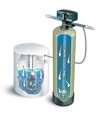 Rangkaian filter Softener dan kondisi didalamnya