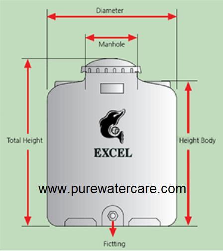 Ukuran Tangki Silinder Excel